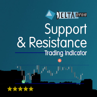 Better Support Resistance