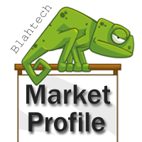 Buy the 'Blahtech Market Profile' Technical Indicator for