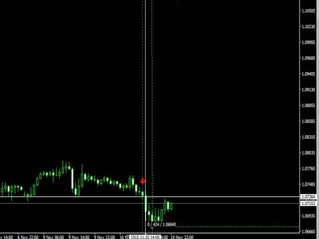 Sajuka Trading