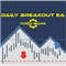 Daily Breakout EA
