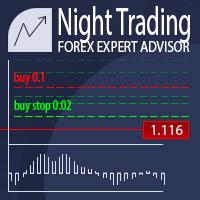 Night Trading