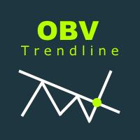On Balance Volume Trendline