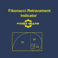 Fibonacci Retracement Indicator