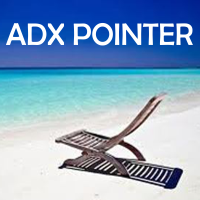 ADX Pointer