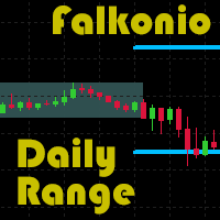 Daily Range