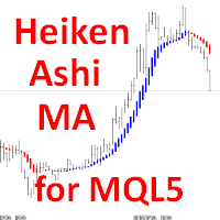 Heiken Ashi MA for MQL5