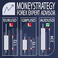 MoneyStrategy