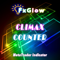 FxGlow Climax Counter