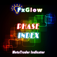 FxGlow Phase Index