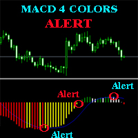 MACD ALERT 4 COLORS