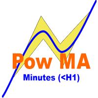 PowMA minutes