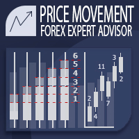 Price Movement