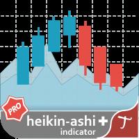 Tipu Heikin Ashi Pro
