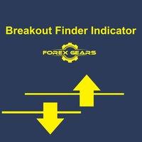 Breakout Finder Indicator