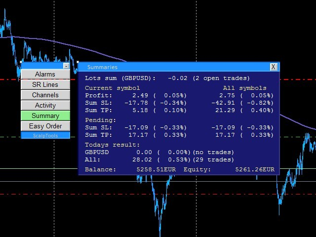 Depot And Trading Summary