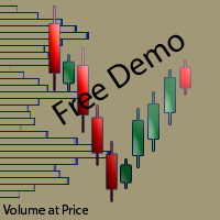 Volume at Price Demo
