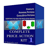 Complete Price Action Kit