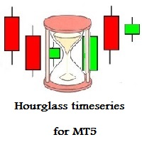 Hourglass timeseries