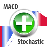 MACD plus Stochastic