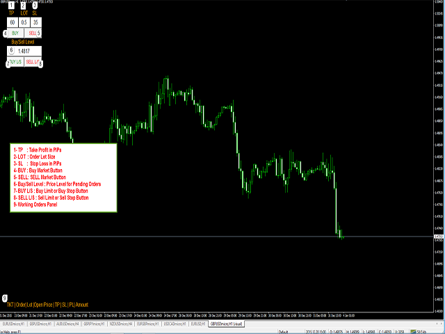 MNZ Trading Sim