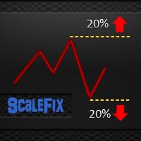 ScaleFix