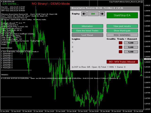 5 min binary strategy with live trading