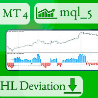 HL Deviation MT4