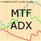MTF ADX