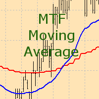 MTF MovingAverage