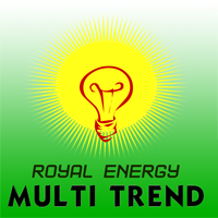 Royal Energy Multi Trend