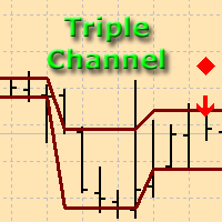 Triple Channel