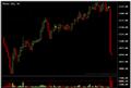 China's Central Bank Bans Bitcoin For Financial Transactions, Price Drops