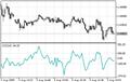 Commodity Channel Index - MetaTrader 5 Help