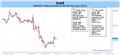 Gold Sheds Nearly 3% on Fed Taper- Bearish Tone Set for 2014 Open
