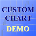 Technical Indicator Custom Chart Demo