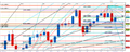 Weekly Price & Time: USD/JPY Stalls at Important Long-Term Resistance