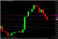 AUD/USD tips over through stops to a low of 0.8966