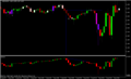 Chart EURUSD, M2, 2013.08.01 13:30 UTC, RoboForex, MetaTrader 5, Real