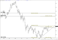 Currency Trade Ideas in a Manic US Stock Market Environment