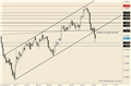 The Importance of Gaps and Trading Australian Dollar Crosses