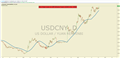 USD/JPY Technical Analysis: The Race To Debase Resumes In Asia