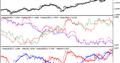 Индикатор Index