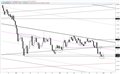 Technical Weekly: EUR/USD Weekly Key Reversal; Carving a Base?
