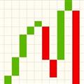 Технический индикатор Line Break Chart