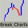 Технический индикатор VR Break Charts
