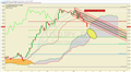 USD/JPY Technical Analysis: The Sentiment Killer