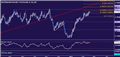 AUD/USD Technical Analysis: Topping Below 0.78 Figure?