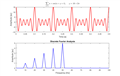 Fast Fourier transform - Wikipedia