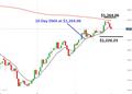 Gold Prices Dip as US Dollar Strengthens