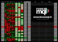 PRICE ACTION DASHBOARD TRADING